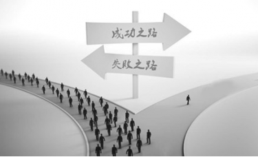 ATFX外汇科普:阻力位、支撑位和市场情绪
