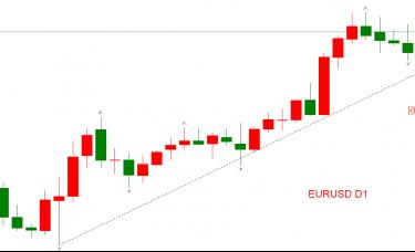 ATFX汇评:12月10日欧央行利率决议和德拉基讲话解析