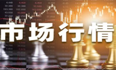 12.14黄金市场行情走势分析及如何操作盈利
