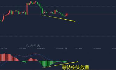 赵博文:刺激法案达成,黄金持续做空!