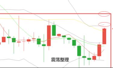 黄力晨:美联储鸽派预期支撑金价偏强震荡