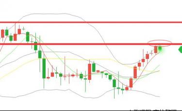黄力晨:刺激法案进展顺利 支撑金银价格上涨