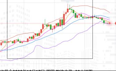 张尧浠:经济复苏仍有刺激、黄金关注回撤支撑再跟看涨