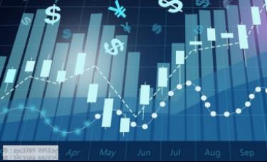 周幺成1.4美元下跌,贵金属金银新年大涨,行情走势分析!