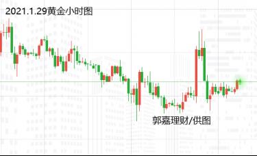 郭嘉理财:1.29黄金、原油、白银TD操作建议与分析