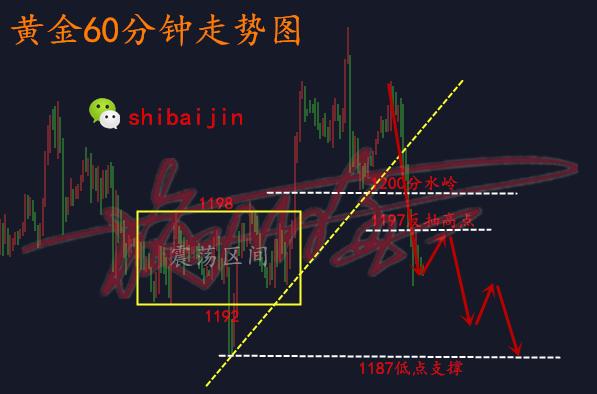 9.15黄金_广告.png