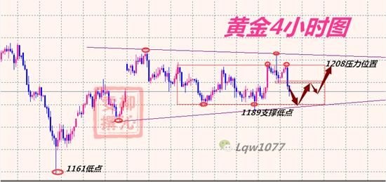 9.15黄金分析_副本.png