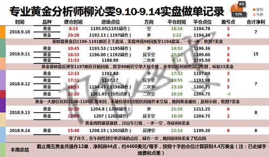 9.15-9.16总结.png
