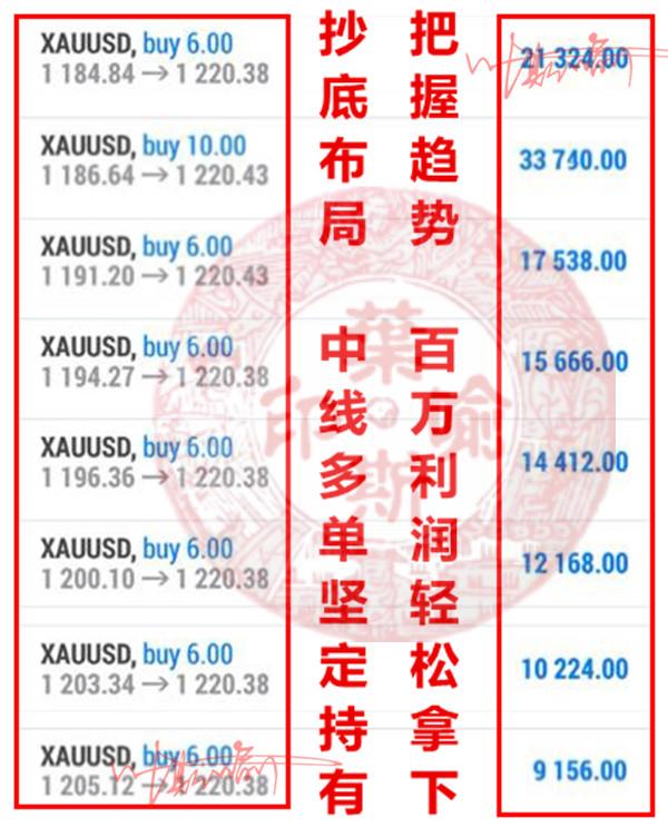 10.12盈利图1.jpg