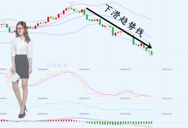 原油走势分析.jpg