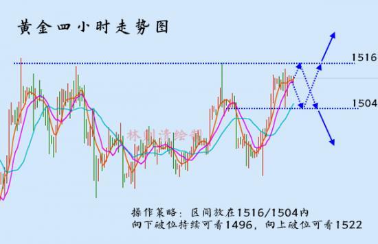 11.4黄金走势.jpg