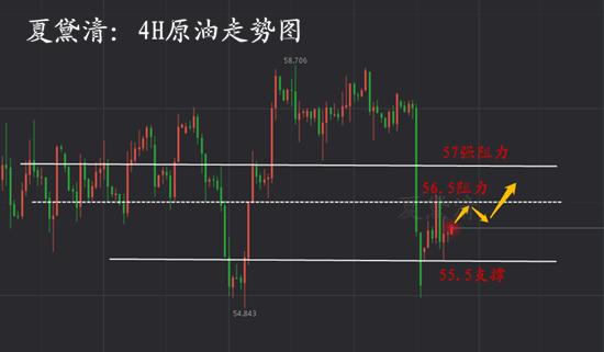 12.3原油走势图222_副本.png