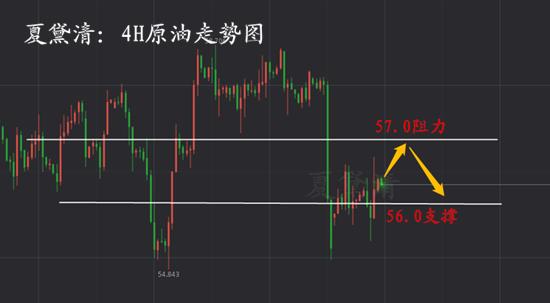 12.4原油走势图222_副本.png