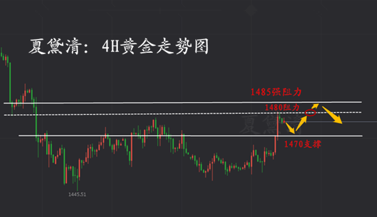 12.4黄金走势图222_副本_副本.png