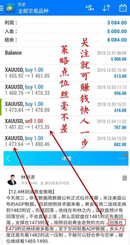 12.4盈利(1).jpg