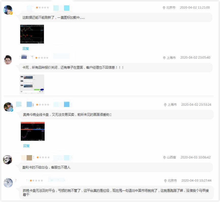 【独家】HFGFX奥弗国际突然宣布退出中国市场 良性退出还是被迫跑路?