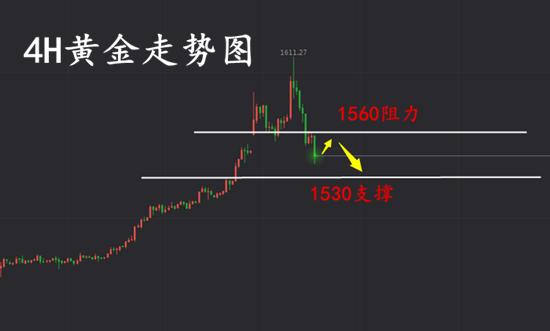 1.9黄金图222_副本.png
