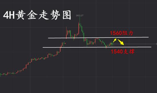 1.15黄金图222_副本.png
