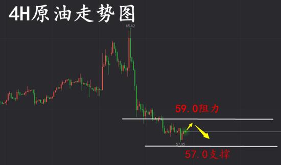 1.16原油图222_副本.png