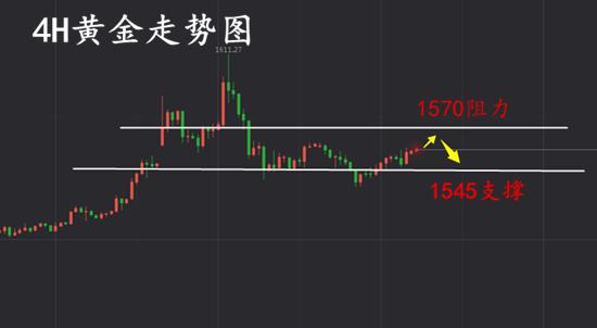 1.16黄金图222_副本.png