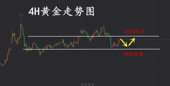 2.6黄金图222_副本.png