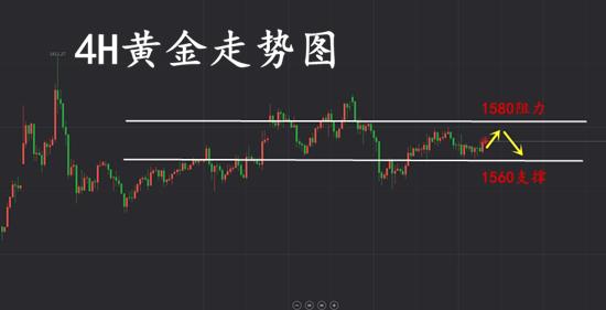 2.13黄金图222_副本.png