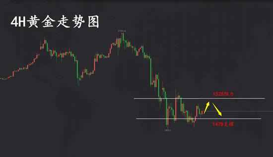 3.21黄金图222_副本.png