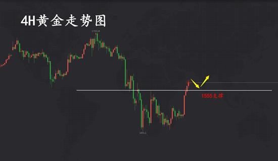 3.24黄金图222_副本.png