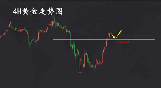 3.25黄金图222_副本.png