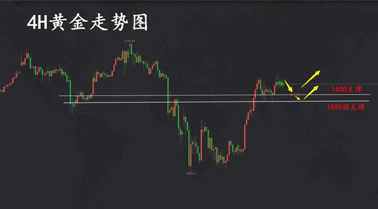 3.27黄金图222_副本.png