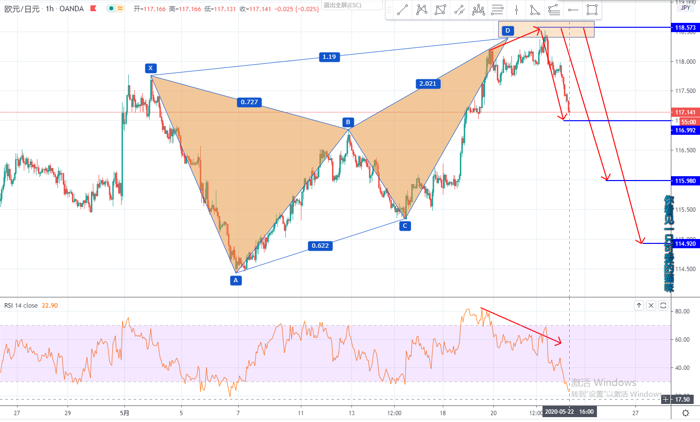 EURJPY4.png