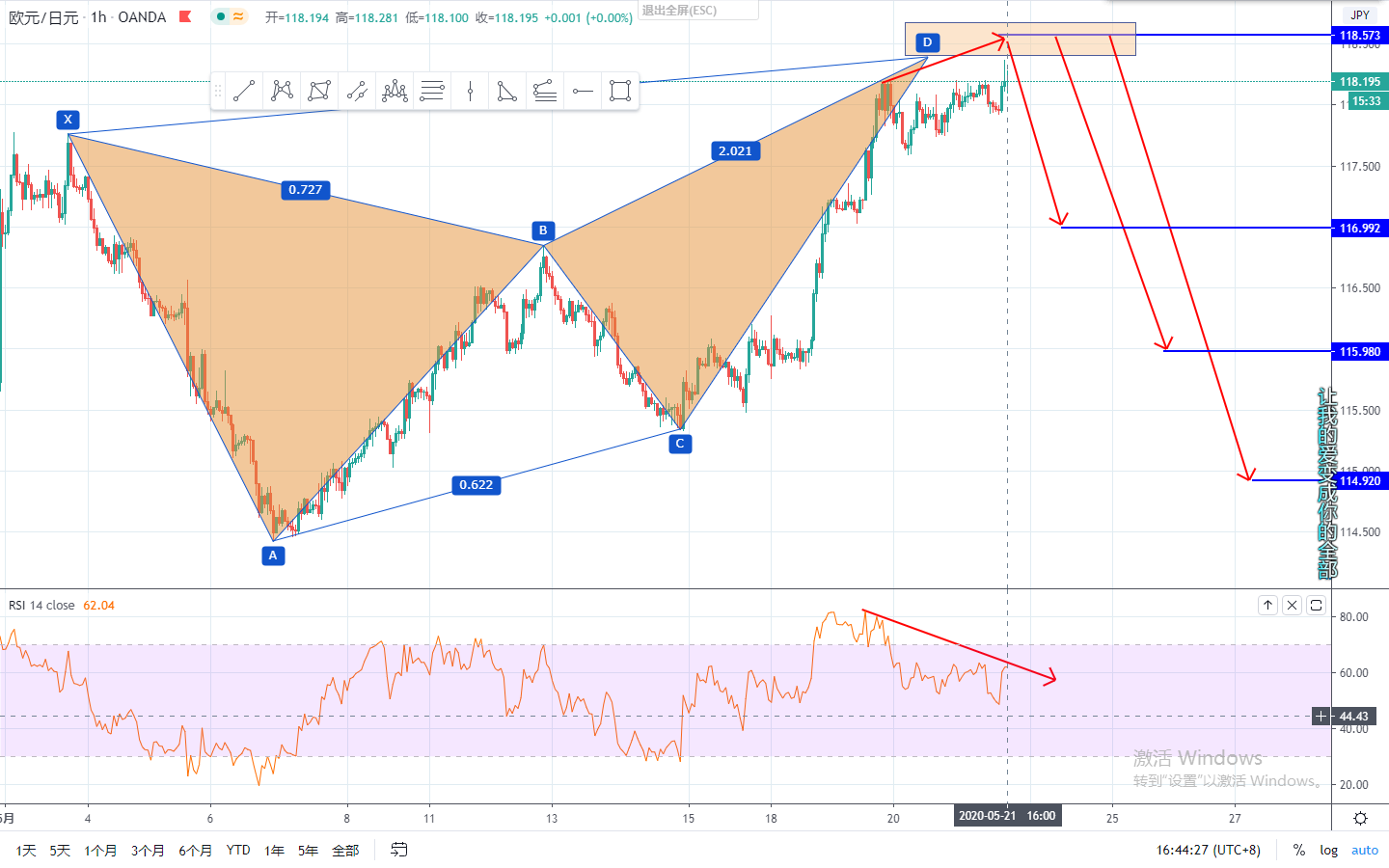 EURJPY3.png