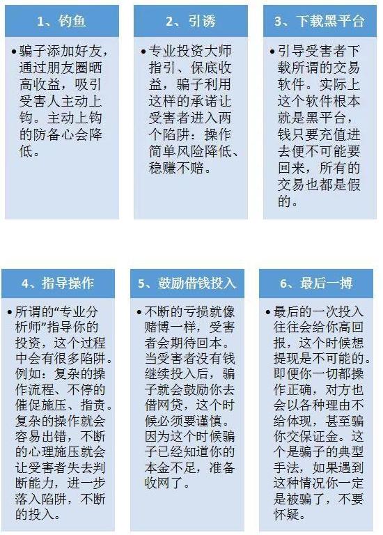 被假冒Hantec亨达国际骗光 带单老师:如果是我,房子抵押也要补上提现