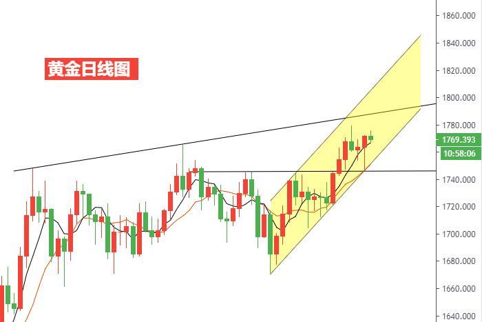 黄金日线图.jpg