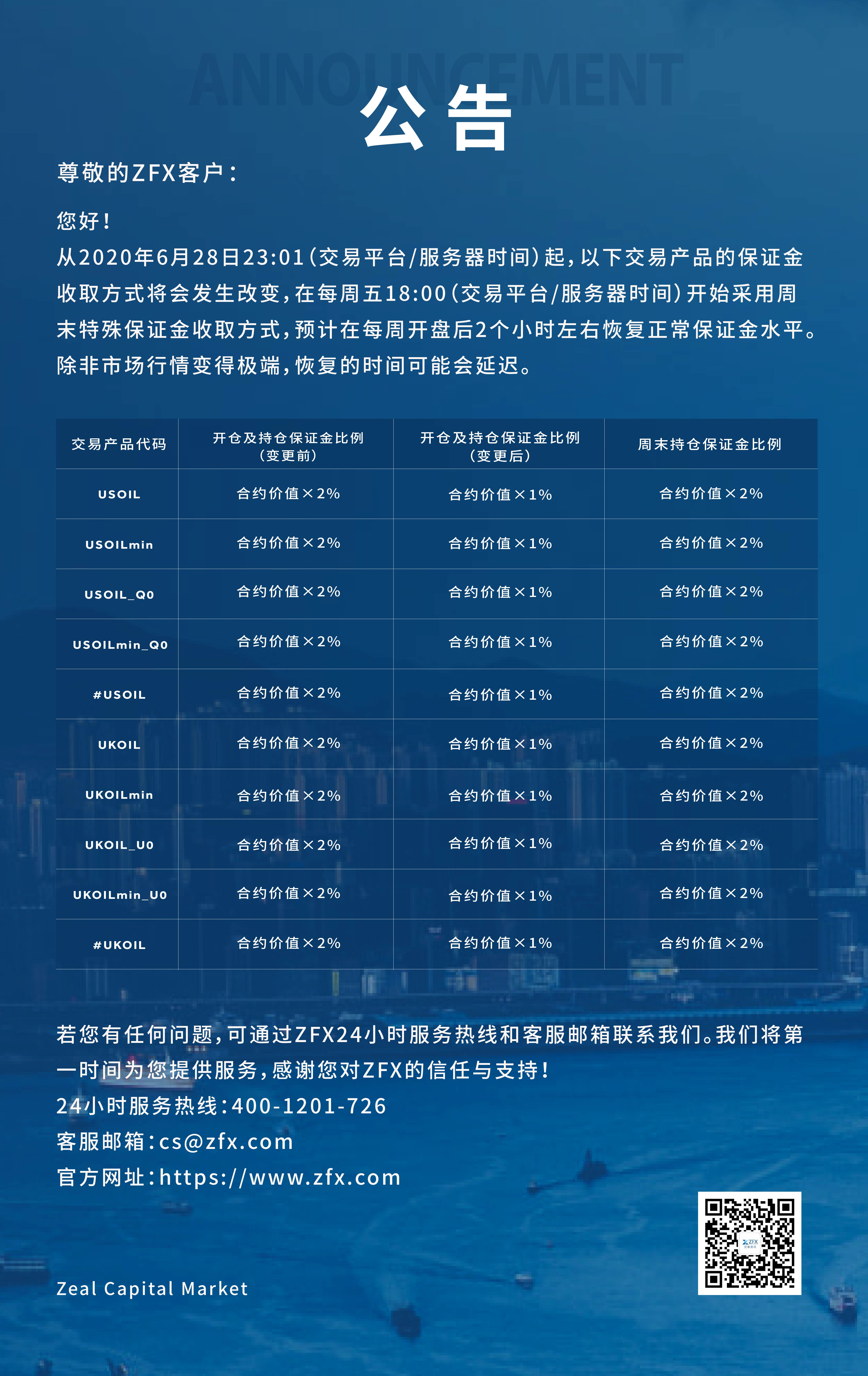 ZFX公告:原油相关交易产品保证金水平变更的通知