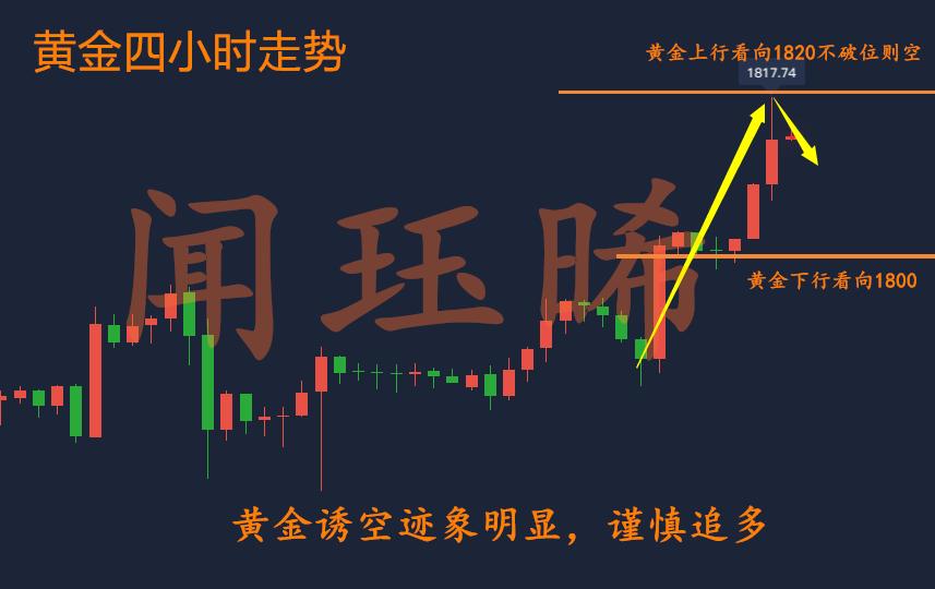 7.9黄金走势分析wjuexi.png