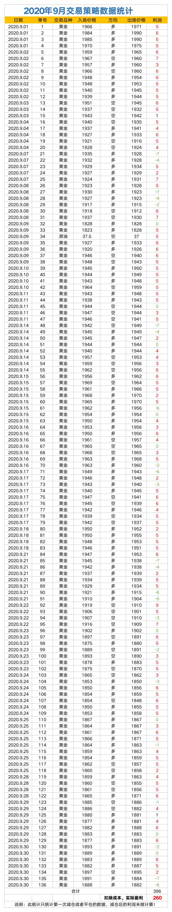 2020.9数据统计.png